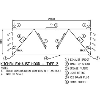 kitchen hoods design. . double bank exhaust hood designed. barrel